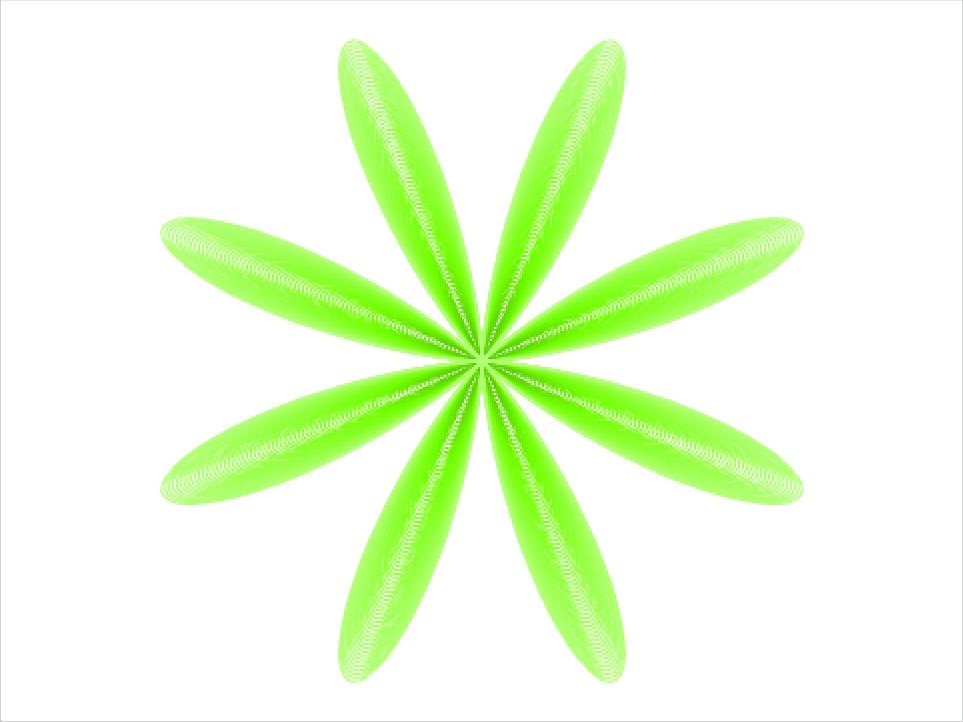 sin^2(4θ)